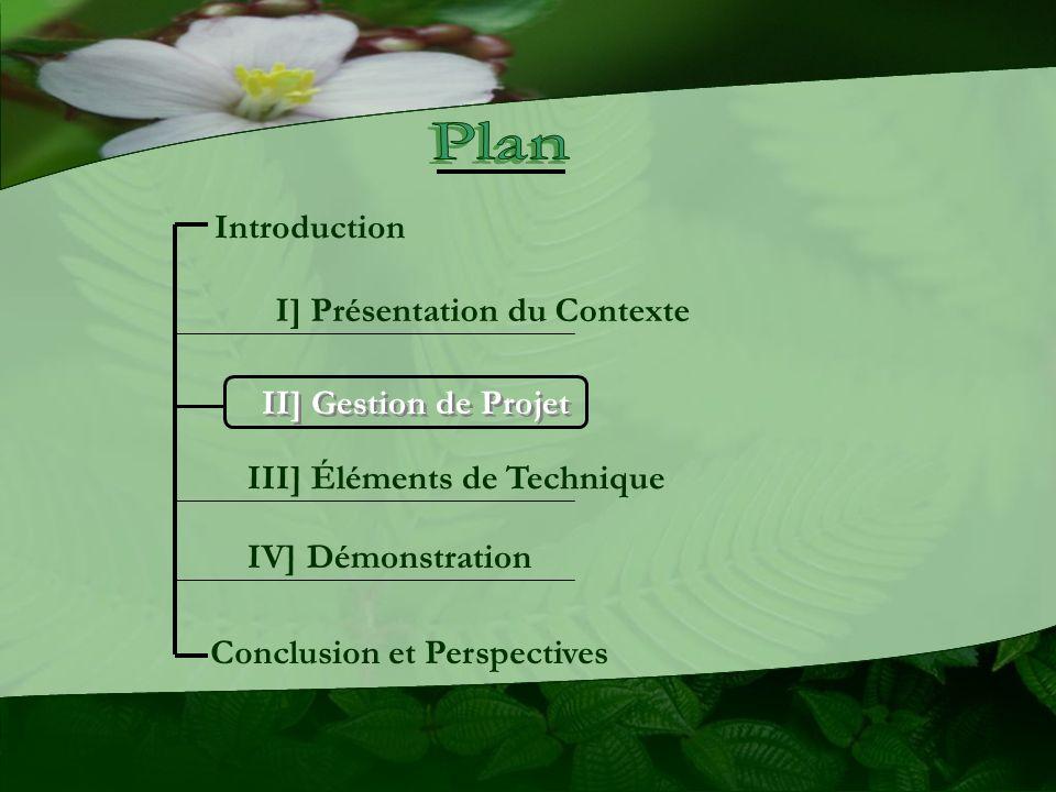 Plan Introduction I] Présentation du Contexte II] Gestion de Projet